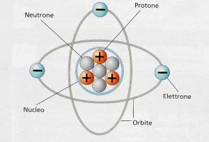 struttura-atomo